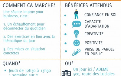 Atelier Improv your business
