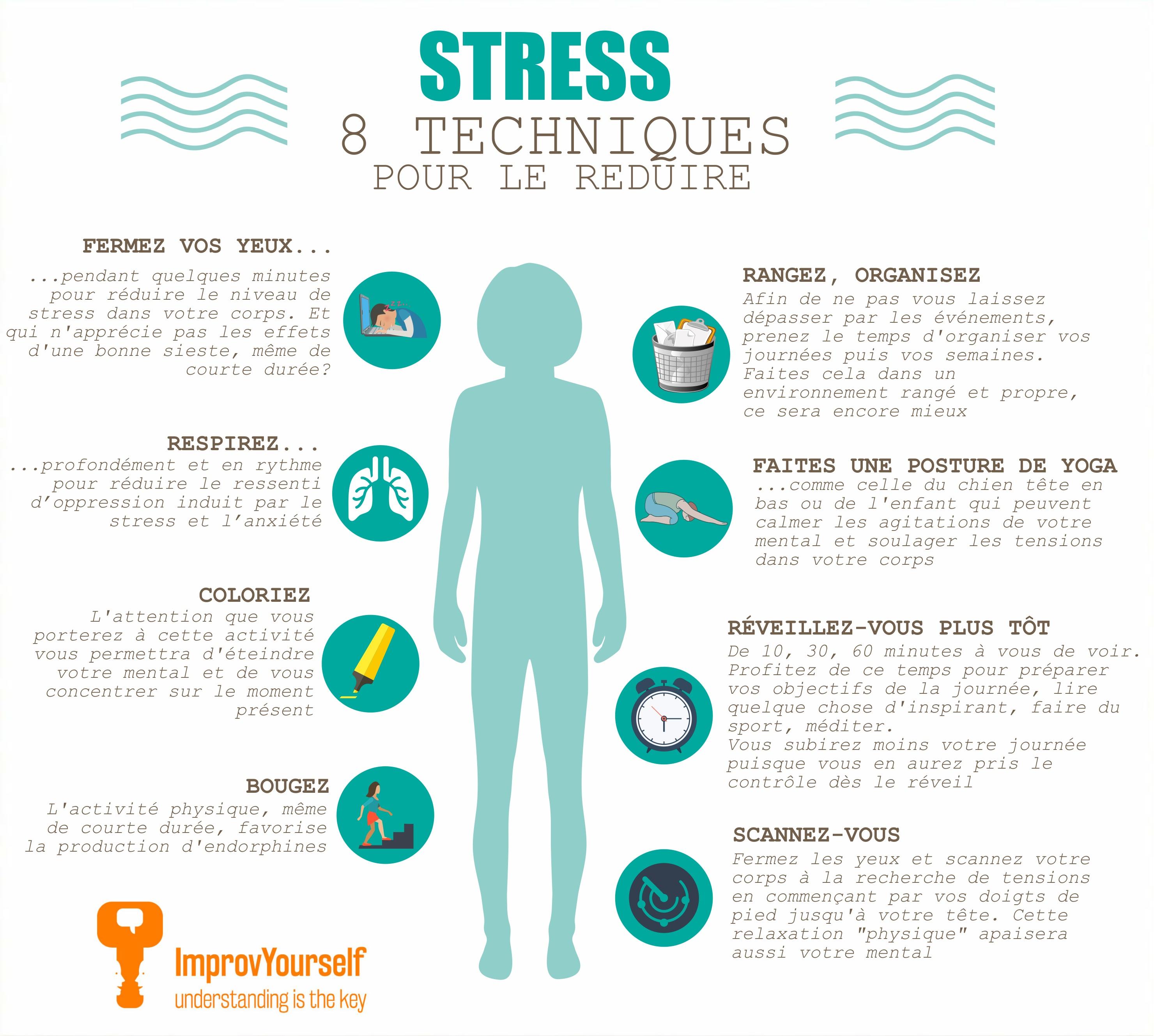 Techniques de gestion du stress